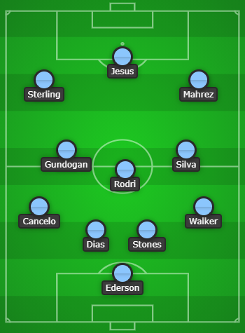 Manchester City Predicted Line Up vs Tottenham