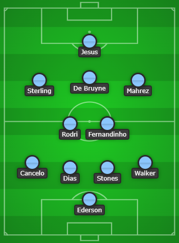 Manchester City Line Up vs Marseille