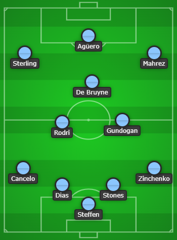 Manchester City Predicted Line Up vs Manchester United