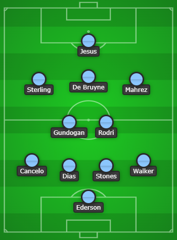Manchester City lineup vs Arsenal