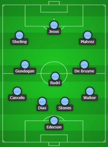 Manchester City Predicted Line Up vs Brighton
