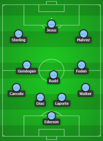 Manchester City Predicted Line Up vs Tottenham