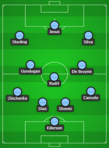 Manchester City Line Up vs Wolves