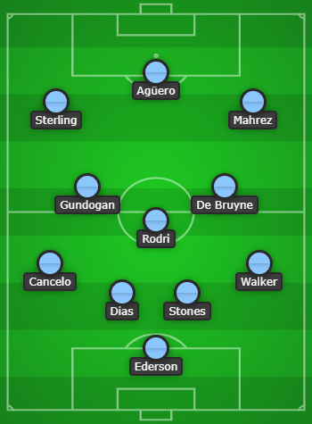 Manchester City Predicted Line Up vs Everton