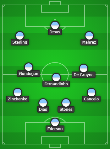Manchester City Predicted Line Up vs Southampton