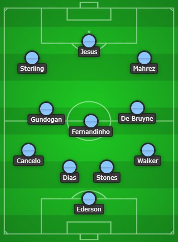 Manchester City Predicted Line Up vs Leicester City