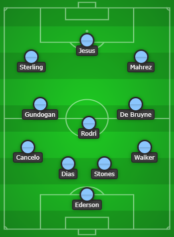 Manchester City Predicted Line Up vs PSG
