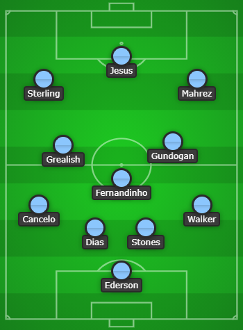 Manchester City Predicted Line Up vs Norwich City